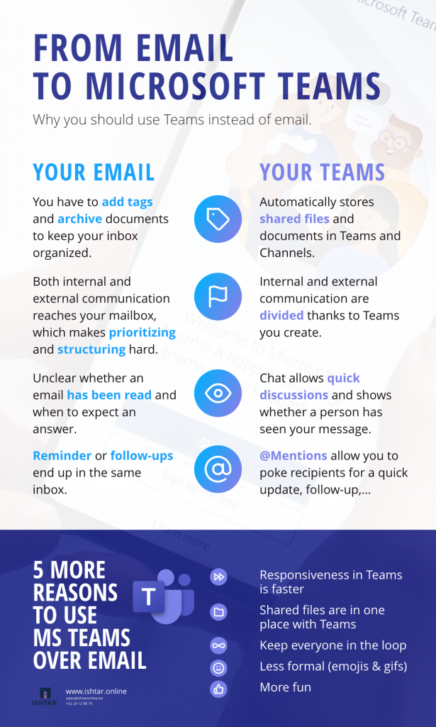 Microsoft Teams instead of email