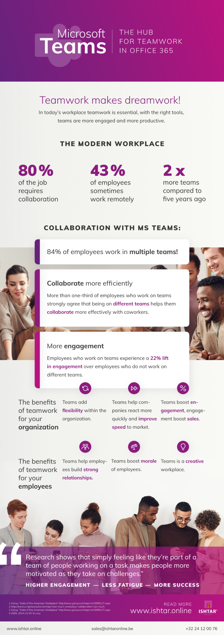 microsoft teams hub